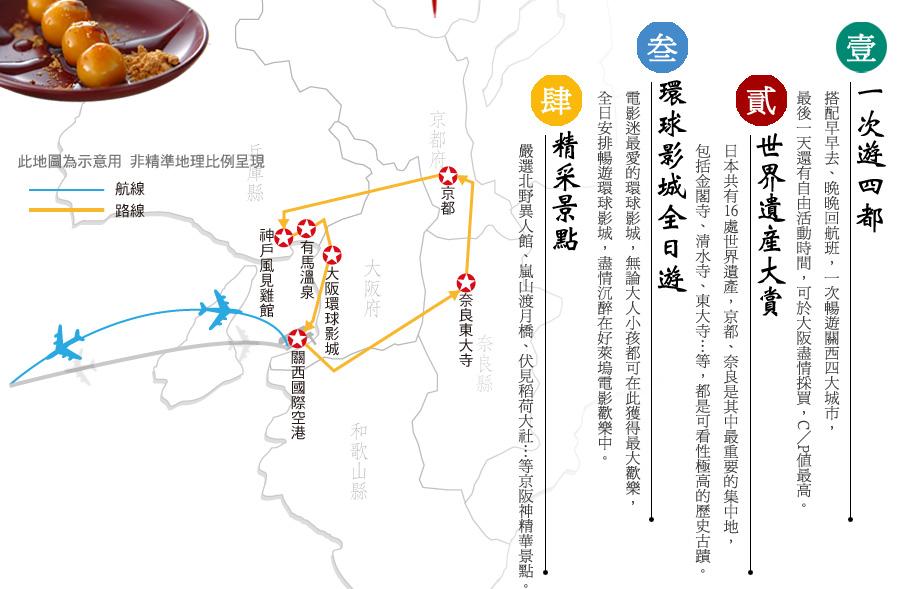 关西超值四都 环球影城 神户有马温泉 神户香草花园
